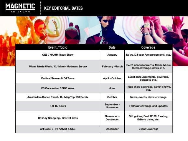 MAGNETIC-2016 (July Update) Slide 3