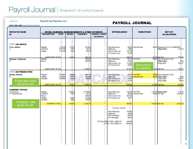 Payroll Report Template. Payroll Paychex - About Paychex And ...