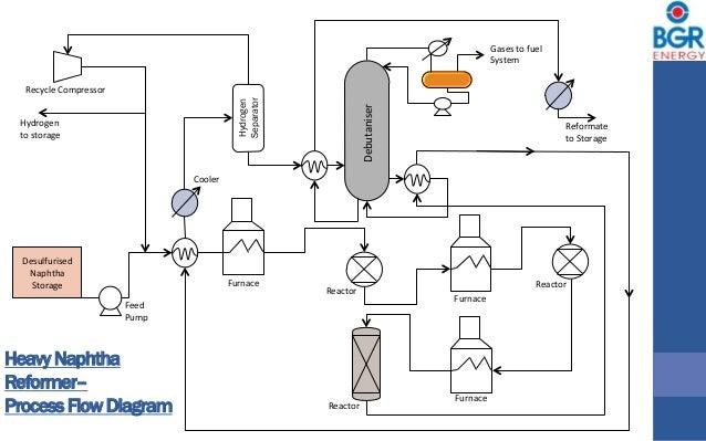 Petroleum Intro Rev 4