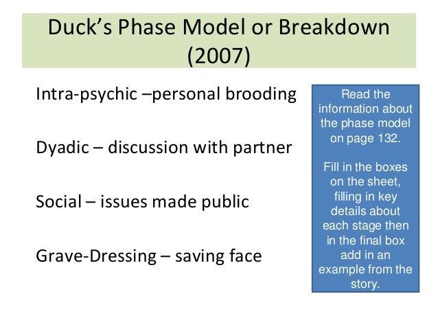 dyadic relationship factors