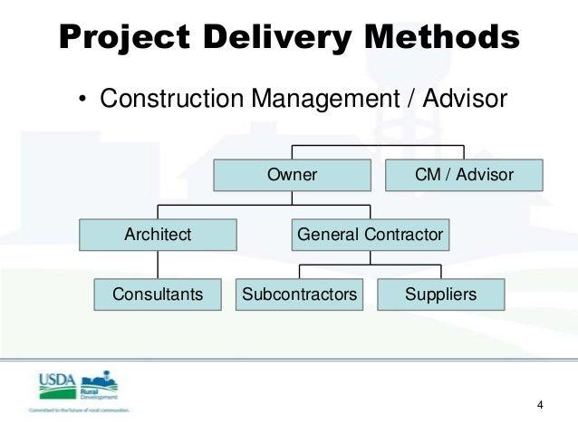 A8 construction management bill downs - usda