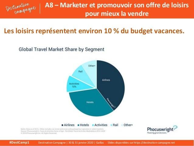A8  marketer et promouvoir son offre de loisirs pour mieux la vendre Slide 2