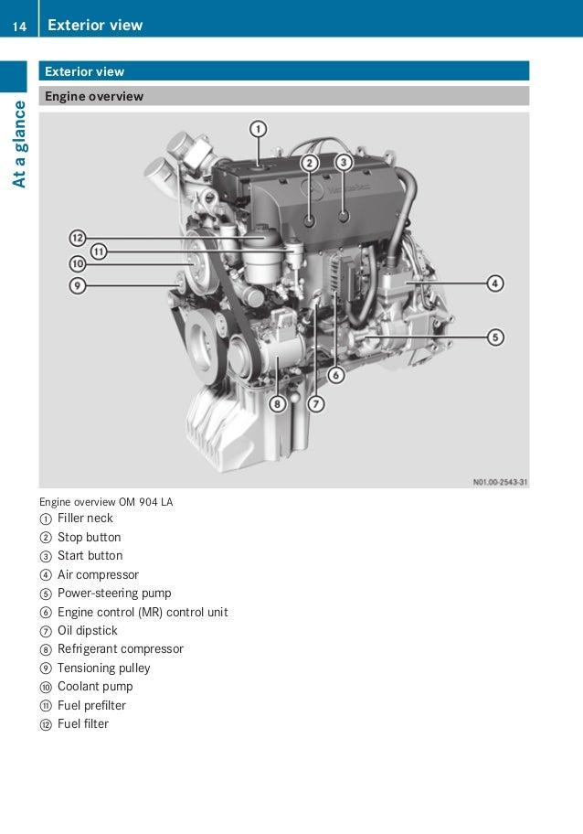 mb om 926 la rh slideshare net Mercedes-Benz Engine Diagram Mercedes 276 Engine Parts Diagram