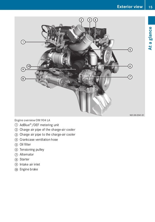mb om 926 la rh slideshare net Mercedes-Benz E-Class Mercedes-Benz Manual 2000 2004