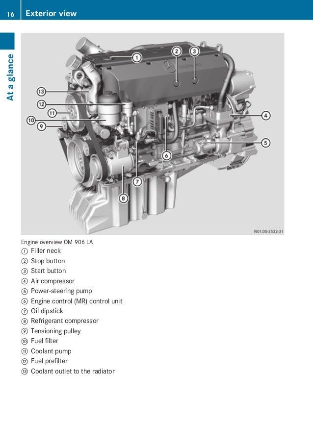 mb om 926 la rh slideshare net Mercedes-Benz Engine Diagram Mercedes Engine Timing Diagram