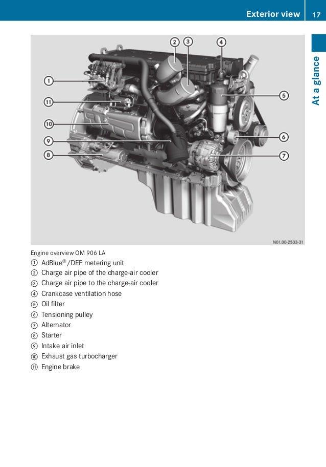 mb om 926 la rh slideshare net Mercedes 906 Engine Parts Engine 642 Mercedes Timing Diagram