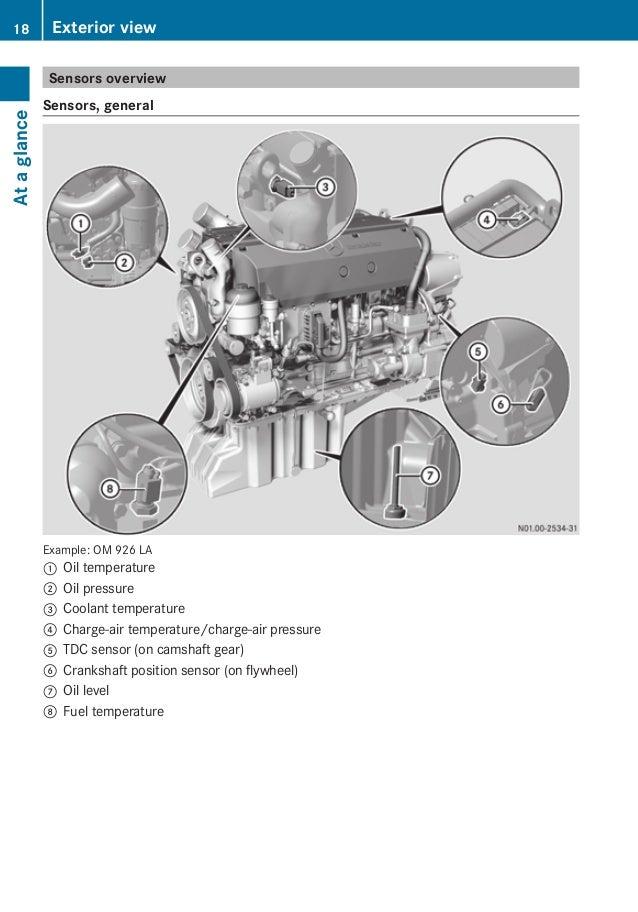 mb om 926 la rh slideshare net Mercedes-Benz Engine Diagram mercedes 906 engine wiring diagram