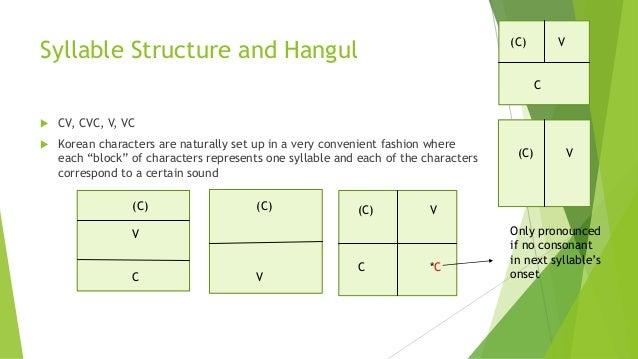 Korean Phonology