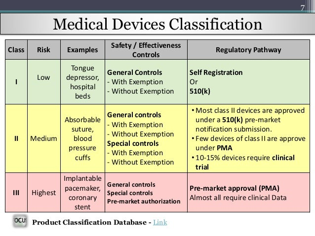 classification of medical devices You may ask yourself what is a medical device class and what's the difference between class i, ii and iii the answer, in simple terms, is medial devices are categorized by class for the purpose of informing patients, doctors and manufacturers the amount of risk involved and the intention for the medical.