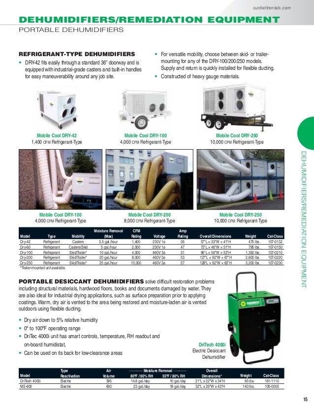 Shop-Vac 92L Series User Manual 36 Pages