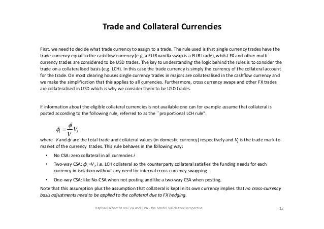 Cva trading strategies