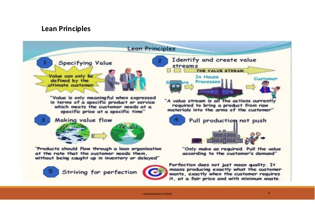 lean system essay Toyota on lean production introduction the objectives of this paper are to thoroughly analyze toyota's lean production system on the company's effectiveness in the global car manufacturing industry as well as assessing the.