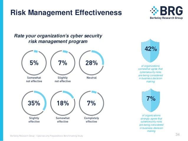 Cybersecurity Preparedness Benchmark Study Webex 27 Ocober