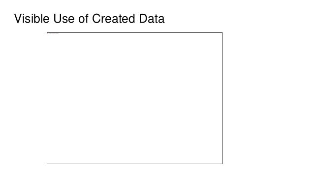 Visible Use of Created Data