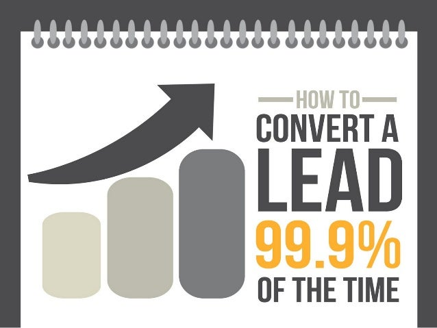 I wanted to  share with you a Cool Way  I've been generating leads … but not  through the traditional sense. It's a weird ...