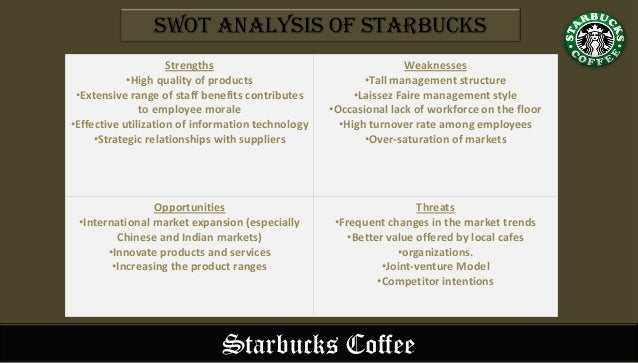 grand strategy matrix for starbucks essay The starbucks has adopted a brand differentiation strategy through product uniqueness and product differentiation in order to promote its products starbucks has used innovation in its products and services in order to gain competitive advantage in the market.
