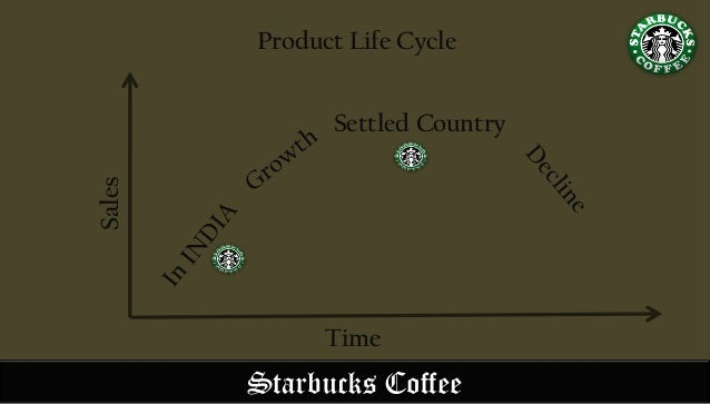 product life cycle for coffee During your break, you drank a cup of coffee and played with your iphone  product life cycle and how to manage this product life cycle in an efficient way.