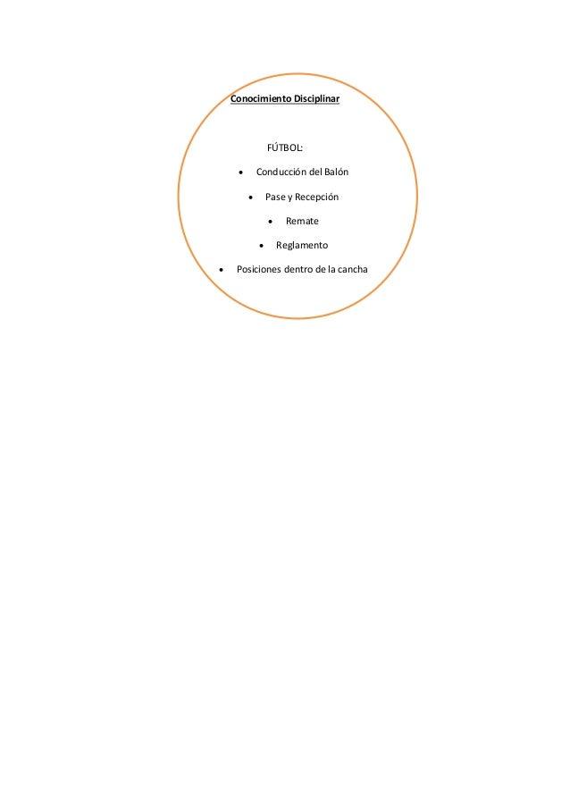 Conocimiento Disciplinar FÚTBOL:  Conducción del Balón  Pase y Recepción  Remate  Reglamento  Posiciones dentro de la...