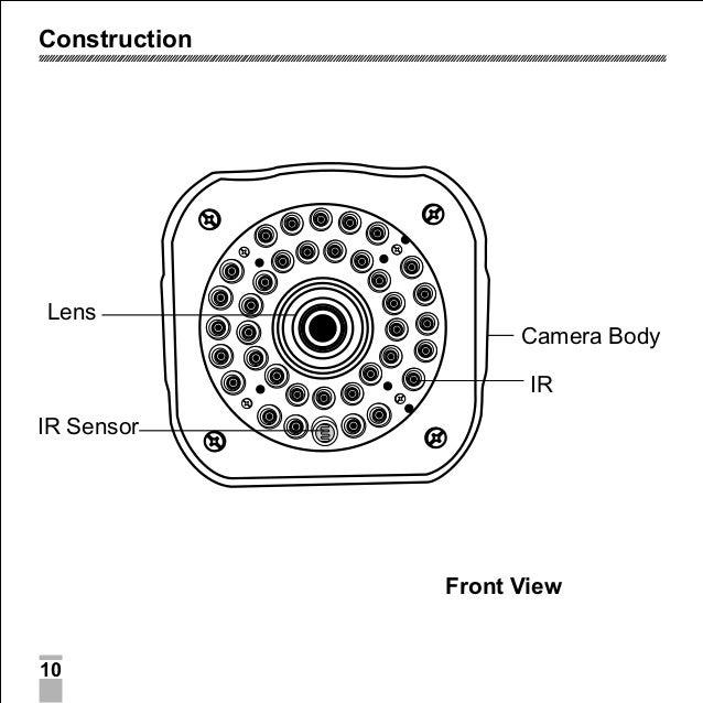 Avtron IR Bullet Camera Aa 4545 p-6045-fsr3-manual