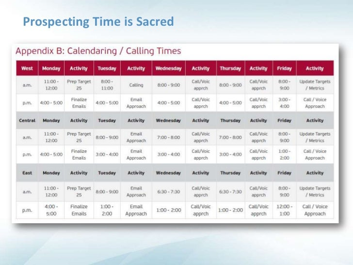 Create Pipeline Through Use Of A Sales Playbook (Aa-Isp Chicago 2012)