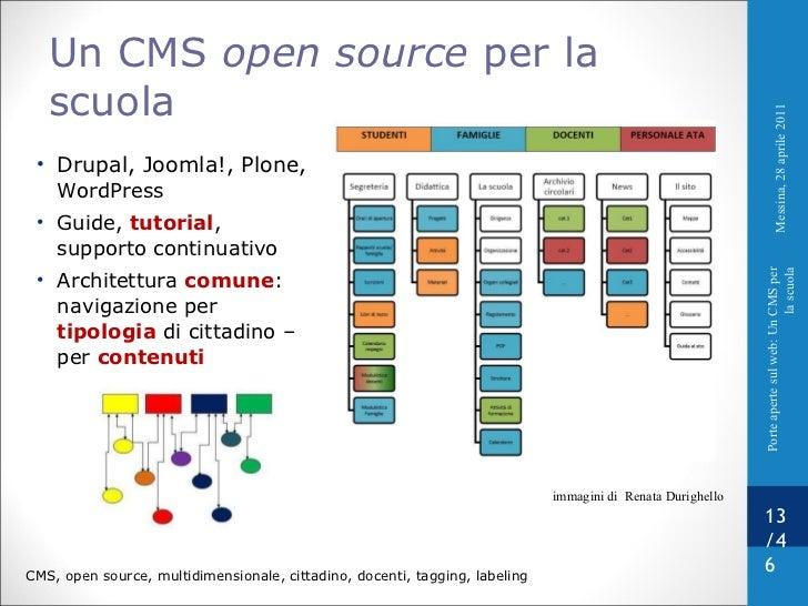 Un CMS  open source  per la scuola <ul><li>Drupal, Joomla!, Plone,  WordPress </li></ul><ul><li>Guide,  tutorial , support...