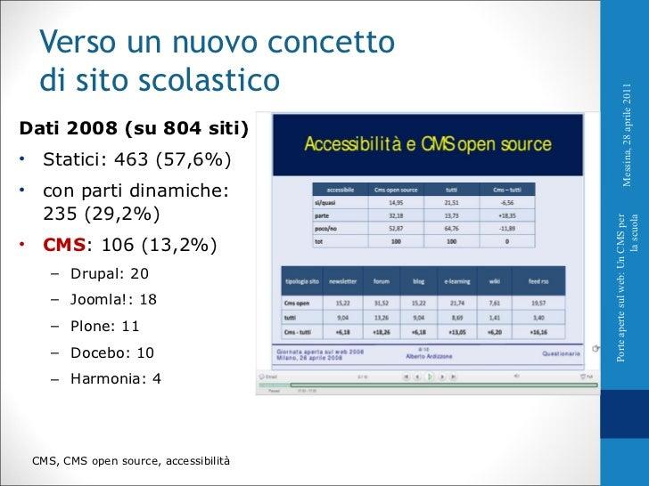 <ul><li>Dati 2008 (su 804 siti) </li></ul><ul><li>Statici: 463 (57,6%) </li></ul><ul><li>con parti dinamiche: 235 (29,2%) ...