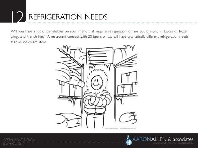 Refrigeration needs will you