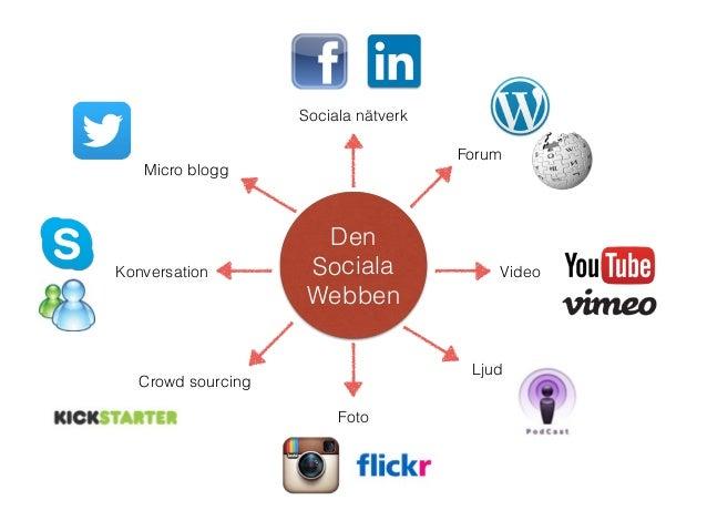 Sociala medier presentation Slide 2