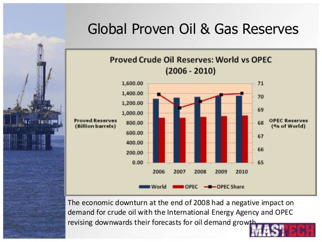 impact of global economic recession on oil industry economics essay Read this essay on opec oil: economic events and the impacts  global recession, oil sector and economic  impact of the global economic.