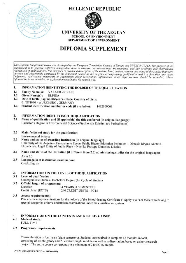 DIPLOMA SUPPLEMENT VAZAIOU