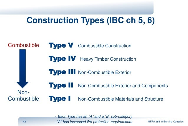 Nfpa Classification Of Building Construction