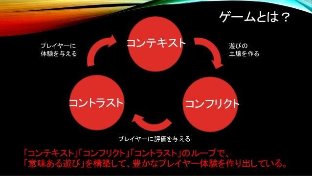 ワンランク上のゲームデザイン・レベルデザイン・UIデザインを考える 「コンテキスト」「コンフリクト」「コントラスト」デザイン