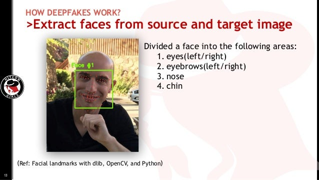 HOW DEEPFAKES WORK? >Extract faces from source and target image (Ref: Facial landmarks with dlib, OpenCV, and Python) Divi...