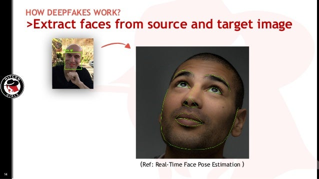HOW DEEPFAKES WORK? >Extract faces from source and target image (Ref: Real-Time Face Pose Estimation ) 14