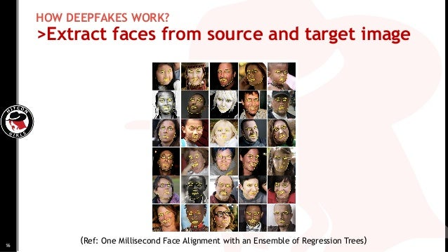 HOW DEEPFAKES WORK? >Extract faces from source and target image (Ref: One Millisecond Face Alignment with an Ensemble of R...