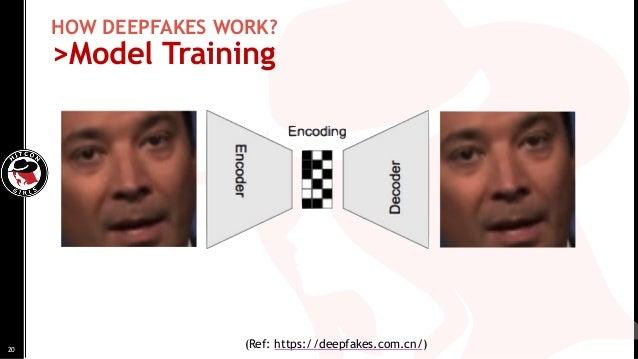 HOW DEEPFAKES WORK? >Model Training (Ref: https://deepfakes.com.cn/)20