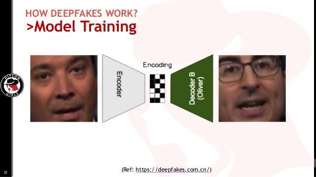 HOW DEEPFAKES WORK? >Model Training (Ref: https://deepfakes.com.cn/)22