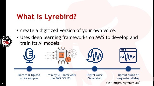 • create a digitized version of your own voice. • Uses deep learning frameworks on AWS to develop and train its AI models ...