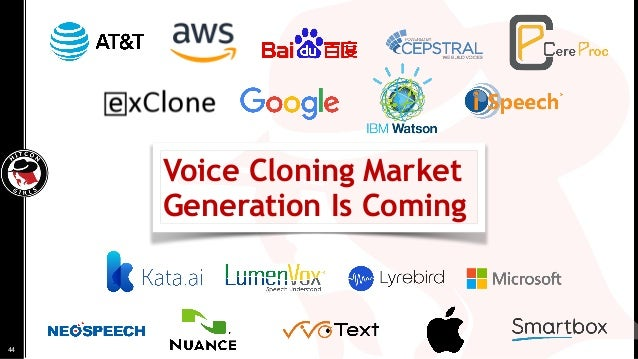 Voice Cloning Market Generation Is Coming 44