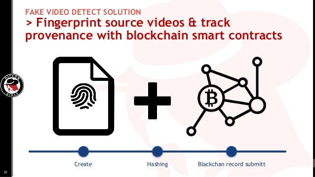 FAKE VIDEO DETECT SOLUTION > Fingerprint source videos & track provenance with blockchain smart contracts Create Hashing B...