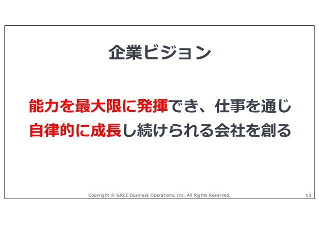 Copyright © GREE Business Operations, Inc. All Rights Reserved. 13 能⼒を最⼤限に発揮でき、仕事を通じ ⾃律的に成⻑し続けられる会社を創る 企業ビジョン