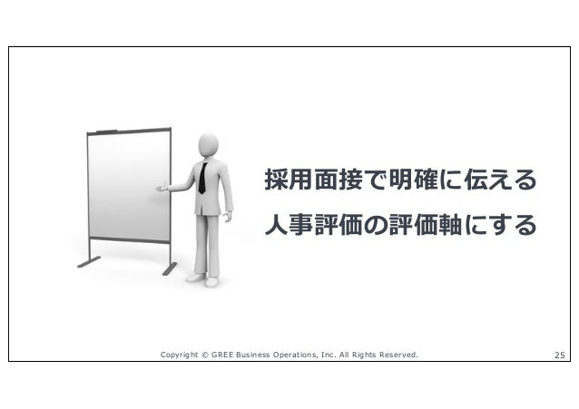 Copyright © GREE Business Operations, Inc. All Rights Reserved. 25 採⽤⾯接で明確に伝える ⼈事評価の評価軸にする