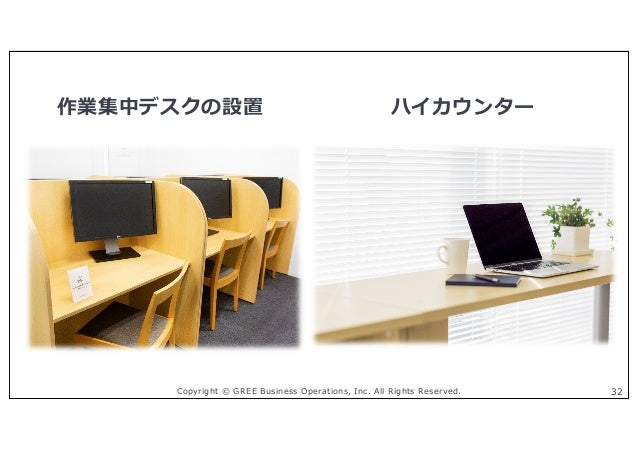 Copyright © GREE Business Operations, Inc. All Rights Reserved. 32 作業集中デスクの設置 ハイカウンター