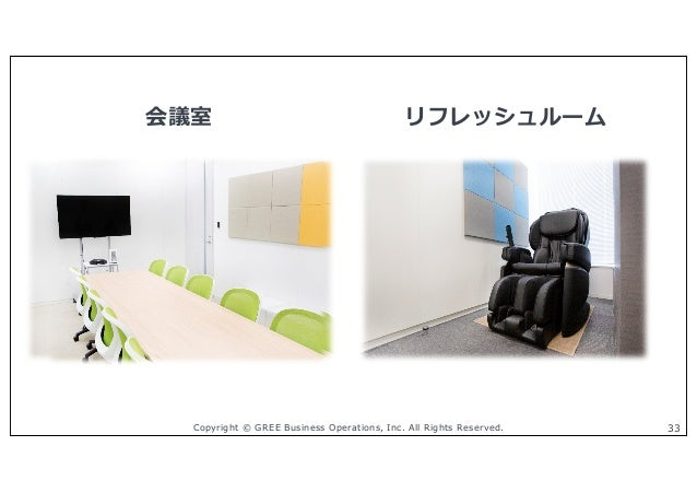 Copyright © GREE Business Operations, Inc. All Rights Reserved. 33 会議室 リフレッシュルーム