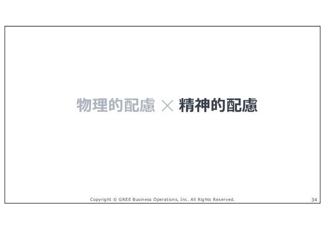 Copyright © GREE Business Operations, Inc. All Rights Reserved. 34 物理的配慮 ✕ 精神的配慮