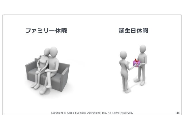 Copyright © GREE Business Operations, Inc. All Rights Reserved. 38 ファミリー休暇 誕⽣⽇休暇
