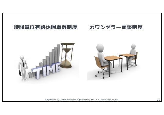 Copyright © GREE Business Operations, Inc. All Rights Reserved. 39 カウンセラー⾯談制度時間単位有給休暇取得制度