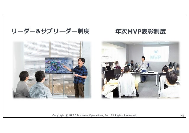 Copyright © GREE Business Operations, Inc. All Rights Reserved. 41 リーダー&サブリーダー制度 年次MVP表彰制度