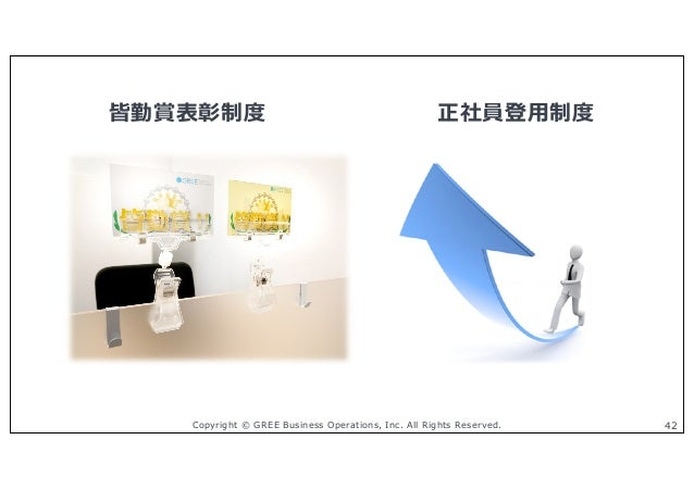 Copyright © GREE Business Operations, Inc. All Rights Reserved. 42 皆勤賞表彰制度 正社員登⽤制度