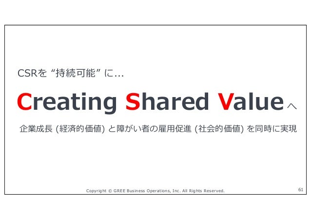"""Copyright © GREE Business Operations, Inc. All Rights Reserved. CSRを """"持続可能"""" に... Creating Shared Value へ 企業成⻑ (経済的価値) と障がい..."""